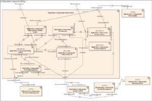 Component diagram  Wikipedia