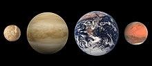 बुध, शुक्र, पृथ्वी और मंगल (आकार के अनुपात मे)