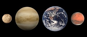 Size comparison of terrestrial planets (left t...