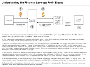 Understanding Financial Leverage