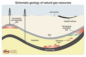 Schematic cross-section of the subsurface illu...
