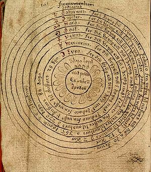 The geocentric world view. From an Icelandic m...