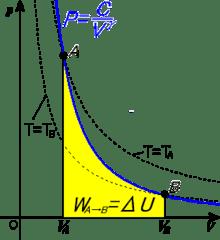 Proceso adiab tico termodinamicablog - Que es un emisor termico ...