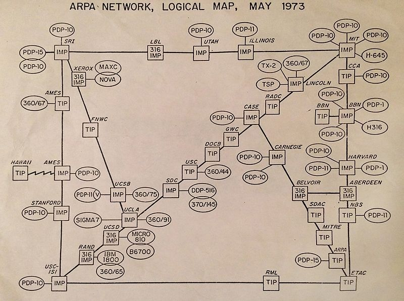 File:Arpanet map 1973.jpg