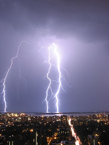 atmospheric science in a bolt of lightning galileo s pendulum