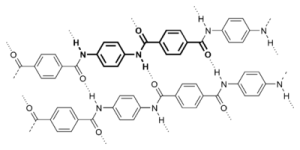 Alevel Applied ScienceColour ChemistryFibresPolyamides  Wikibooks, open books for an open world
