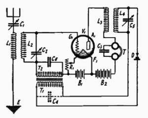 Reflex receiver  Wikipedia