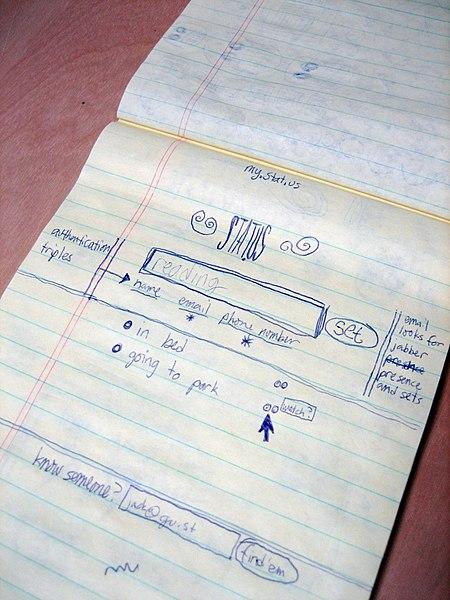 Файл:Twttr sketch-Dorsey-2006.jpg