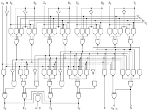 Microprocessor DesignALU  Wikibooks, open books for an