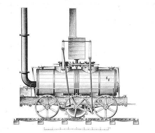 Centre-flue Boiler