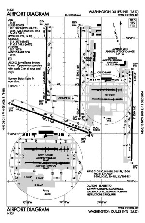 File:IAD FAA diagrampdf  Wikipedia