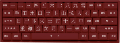 Keyboard CJ 007