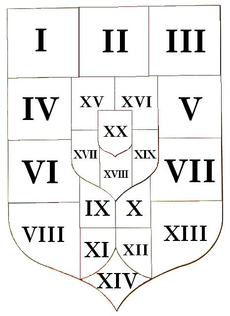 Wappen Österreichische Länder 1915 (Mittel) Numbers.png