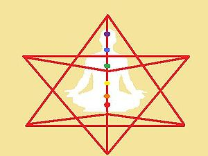 Merkaba Meditation (Stella octangula edges and...