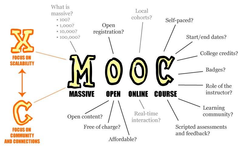 File:MOOC poster mathplourde.jpg