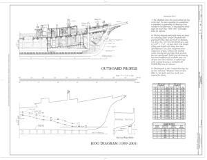 File:Outboard Profile, Hog Diagram (19892001)  Schooner