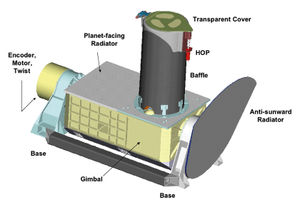 A diagram of the CRISM instrument.
