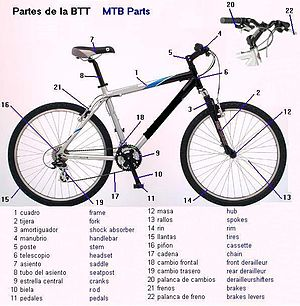 MountainBikePartsEnglishAndSpanish