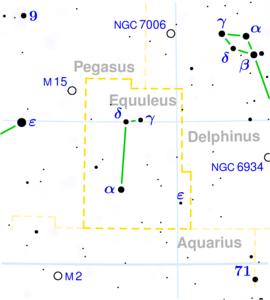 Mappa della costellazione