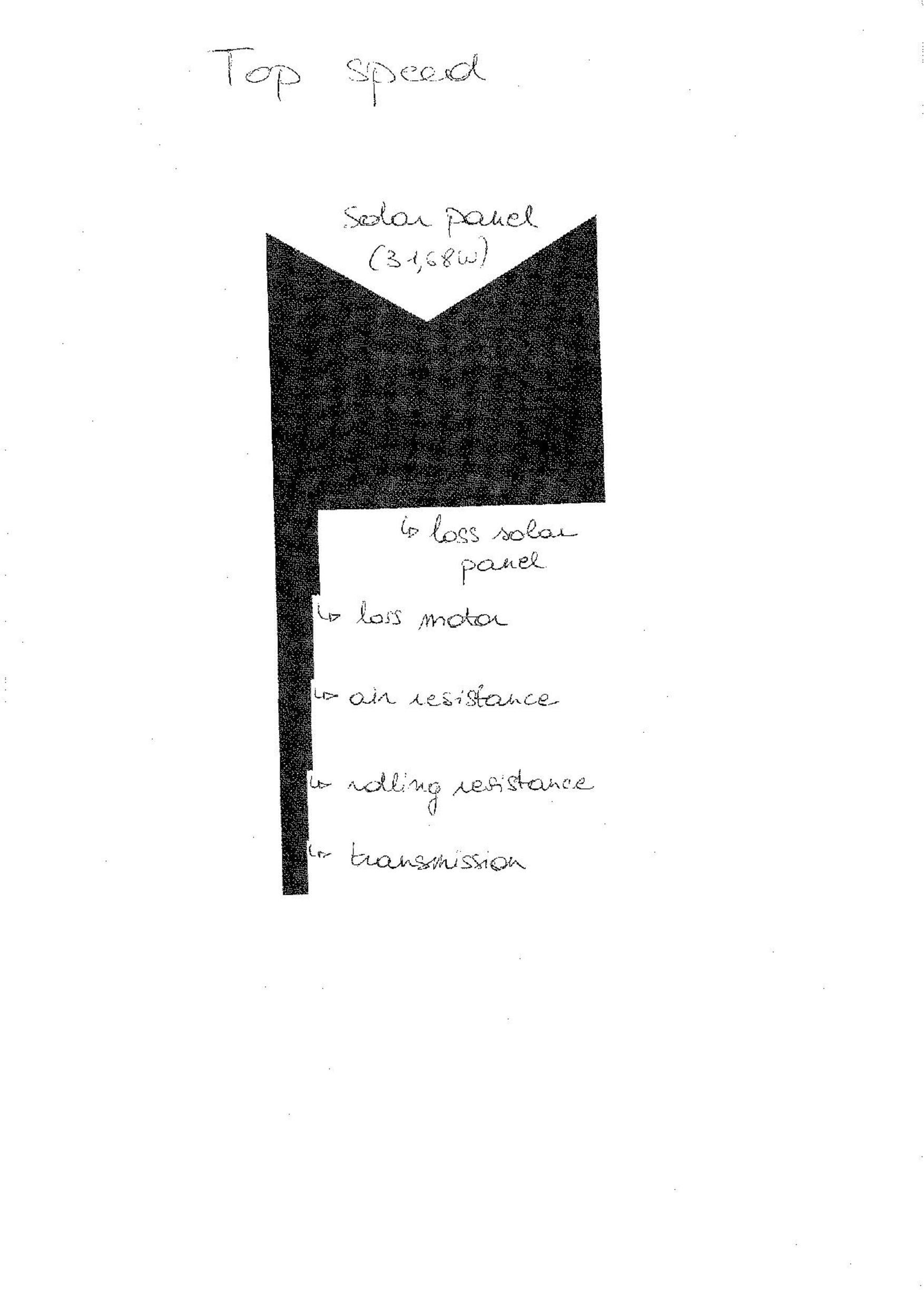 File Sankey Diagram Drawings Pm 7