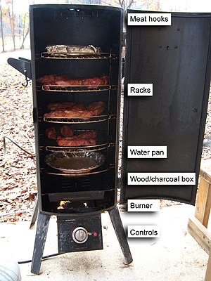English: Image of a propane smoker in use. Dia...