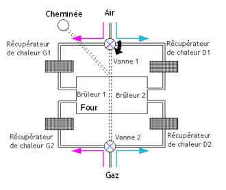 boite de derivation electrique