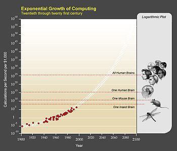 Exponential growth of computing. 20th to 21st ...