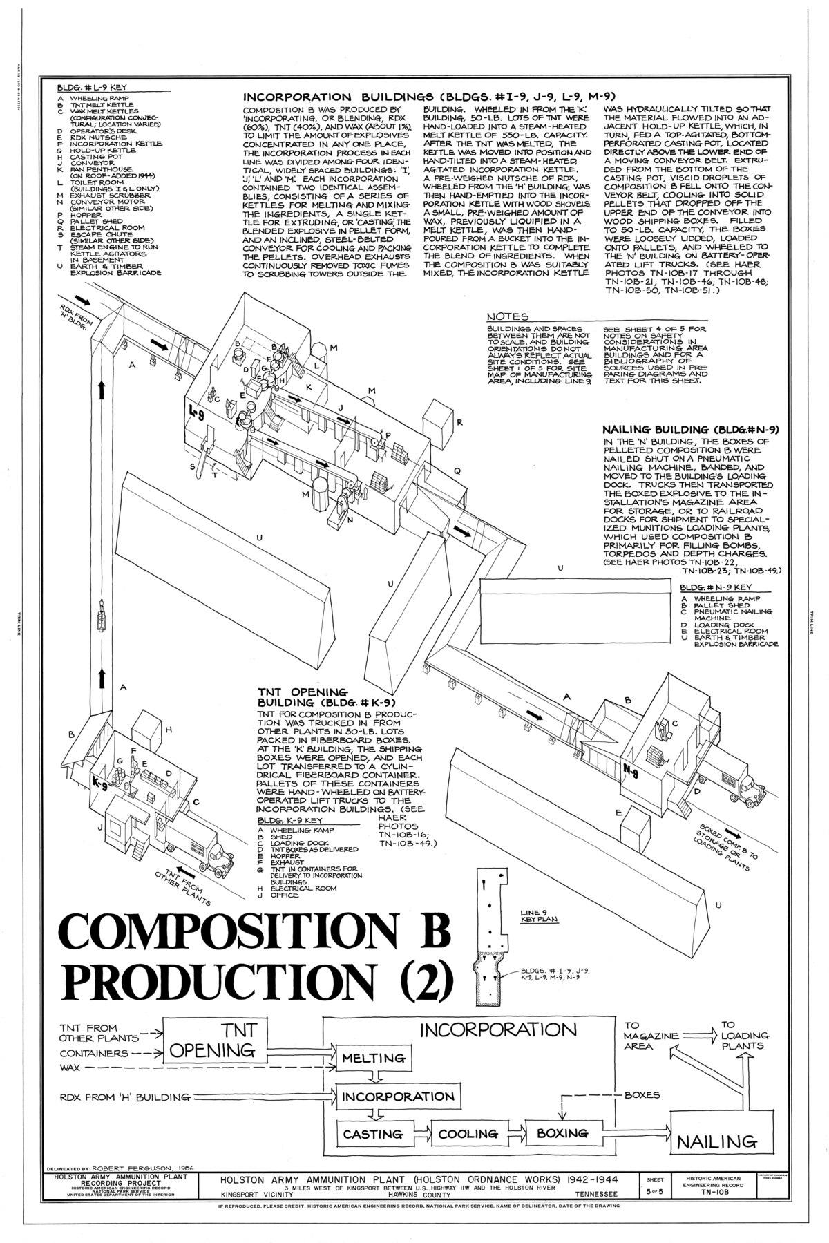 File Composition B Production 2