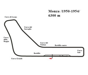 English: Diagram of the Autodromo Nazionale di...
