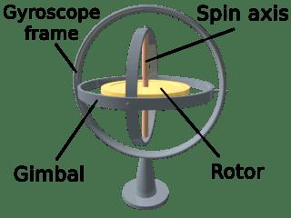 https://i2.wp.com/upload.wikimedia.org/wikipedia/commons/thumb/e/e2/3D_Gyroscope.png/320px-3D_Gyroscope.png