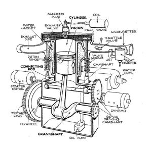 File:Singlecylinder Thead engine (Autocar Handbook, 13th ed, 1935)jpg  Wikimedia Commons