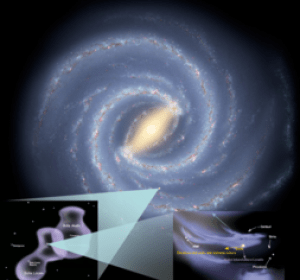 La posizione del Sole all'interno della Via Lattea