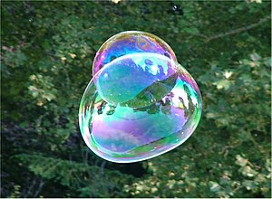 Iridescence in soap bubbles