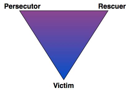File:The drama triangle large.tiff