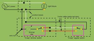 File:3way dimmer switch wiringpdf  Wikimedia Commons