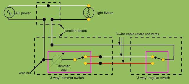 File:3-way Dimmer Switch Wiring.pdf