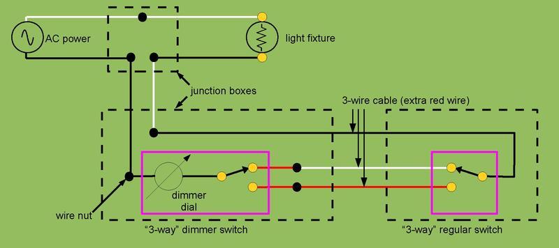 File:3-way Dimmer Switch Wiring.pdf