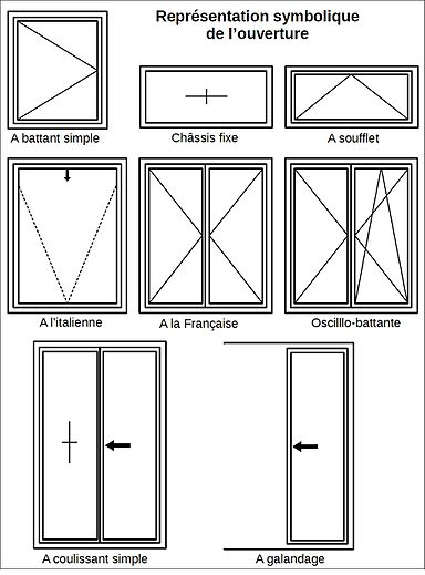 systeme coulissant porte