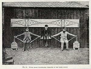 postcard of Baker's human cantilever bridge model