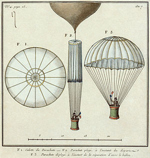 Jacques Garnerin's first parachute, which he t...