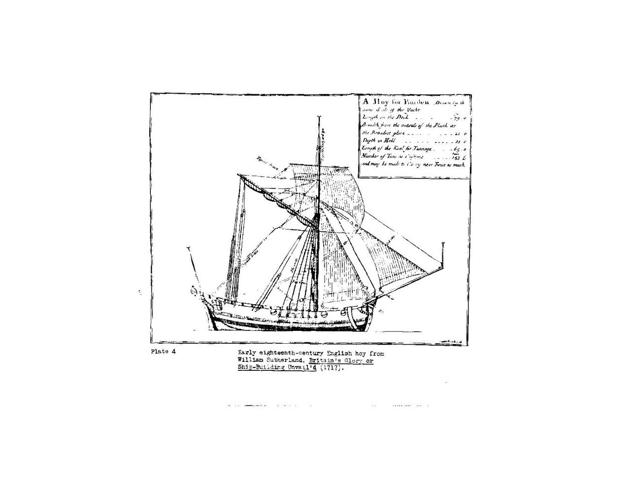 18th Century Ship Parts