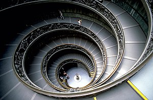Spiral (double helix) stairs of the Vatican Mu...