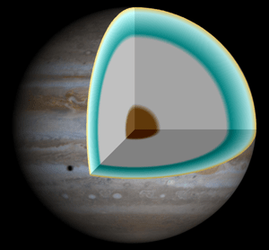 This cut-away illustrates a model of Jupiter's...