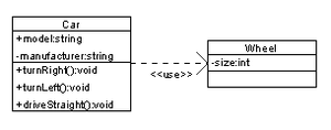 Class diagram showing dependency between &quot...
