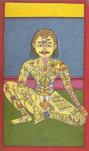 English: Sapta Chakra, from a Yoga manuscipt i...