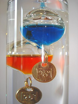 Galileo Thermometer detail.