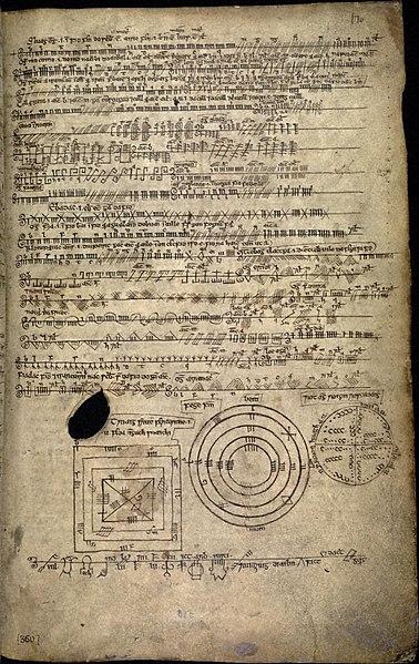 File:Book of Ballymote 170r.jpg
