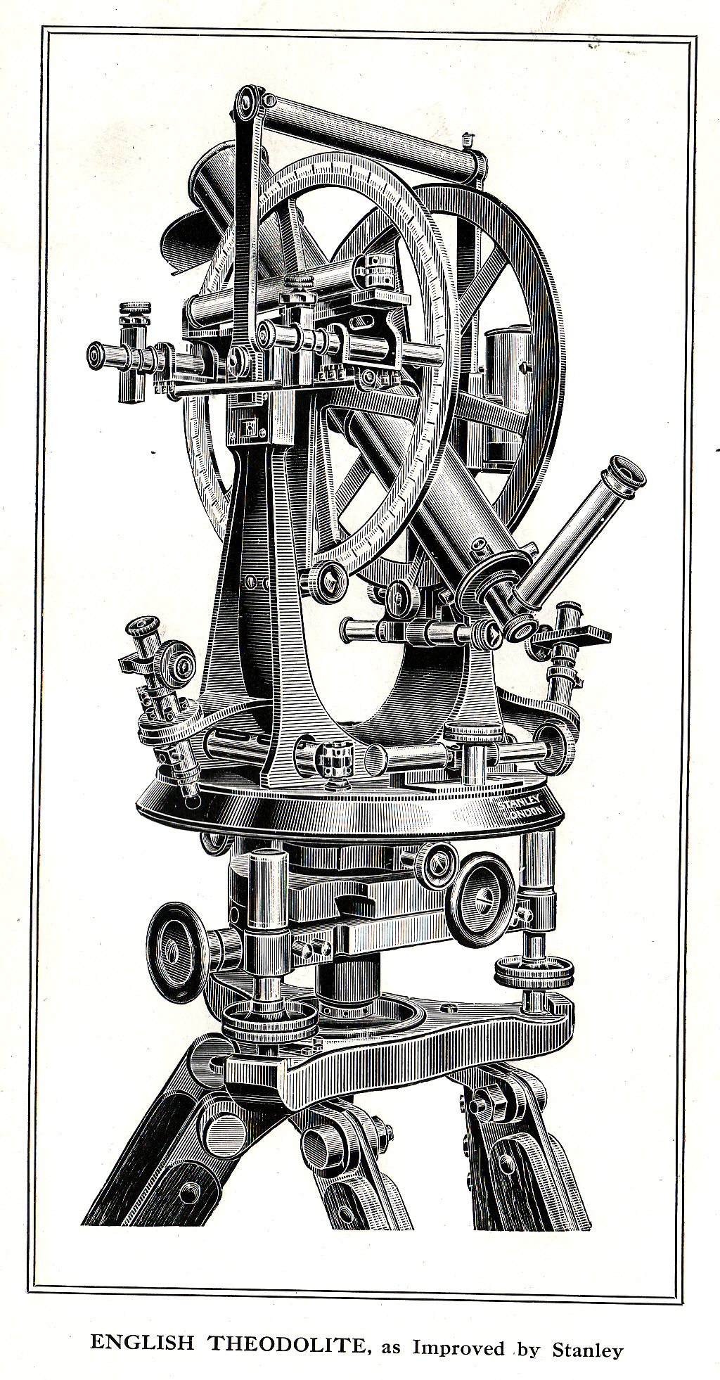 Images About Theodolite