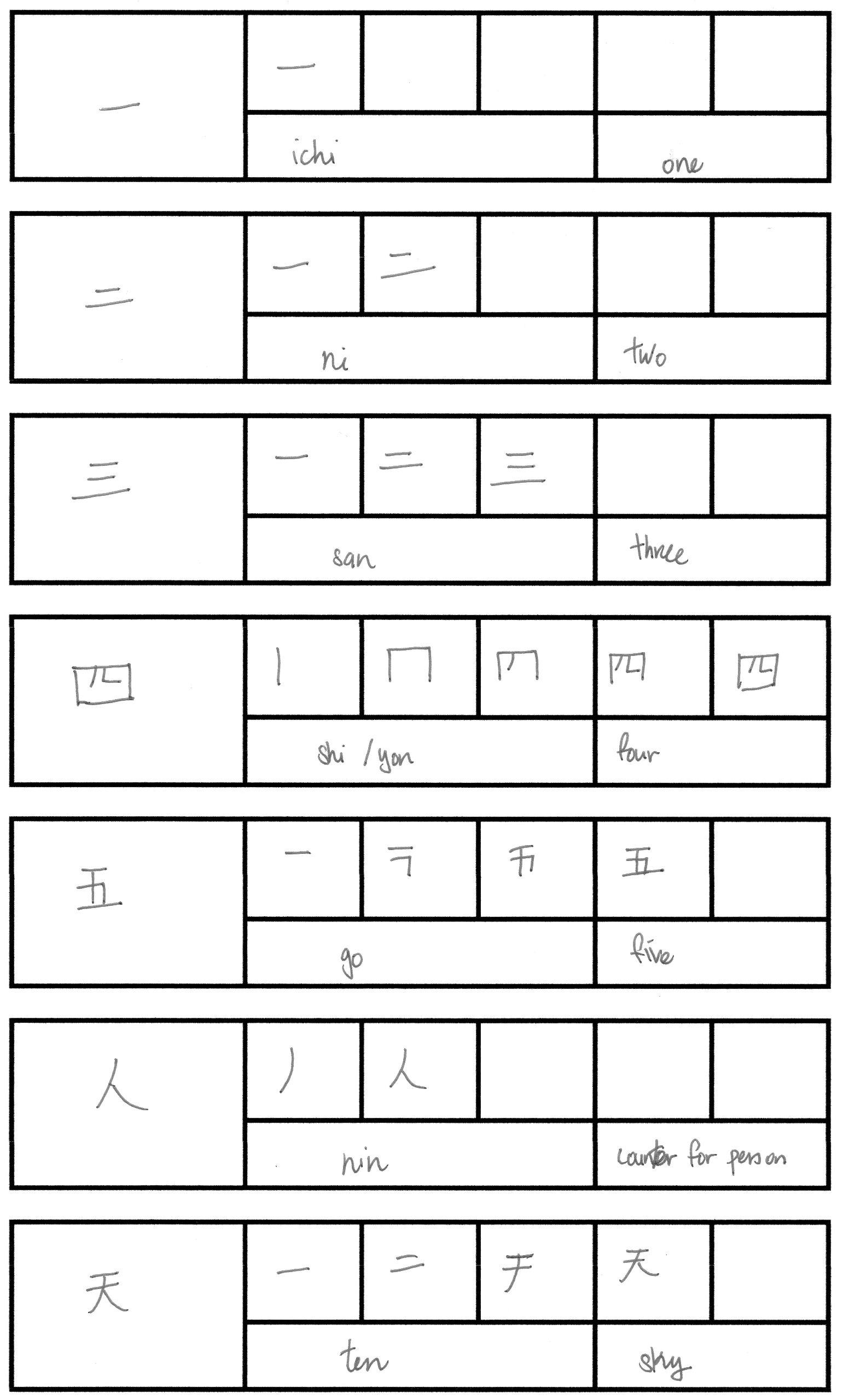 File Stroke Order Of Japanese Characters