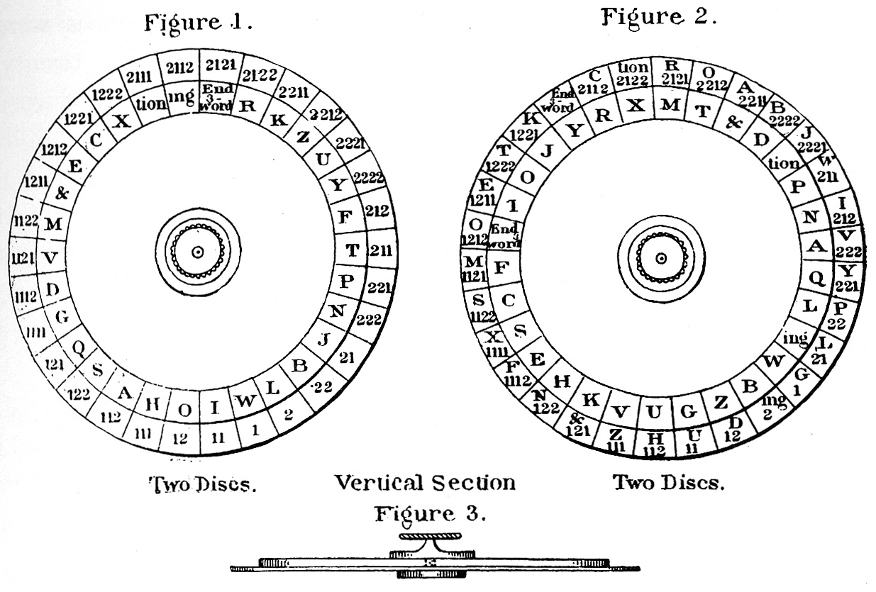 Civil War Crpytography Crypto